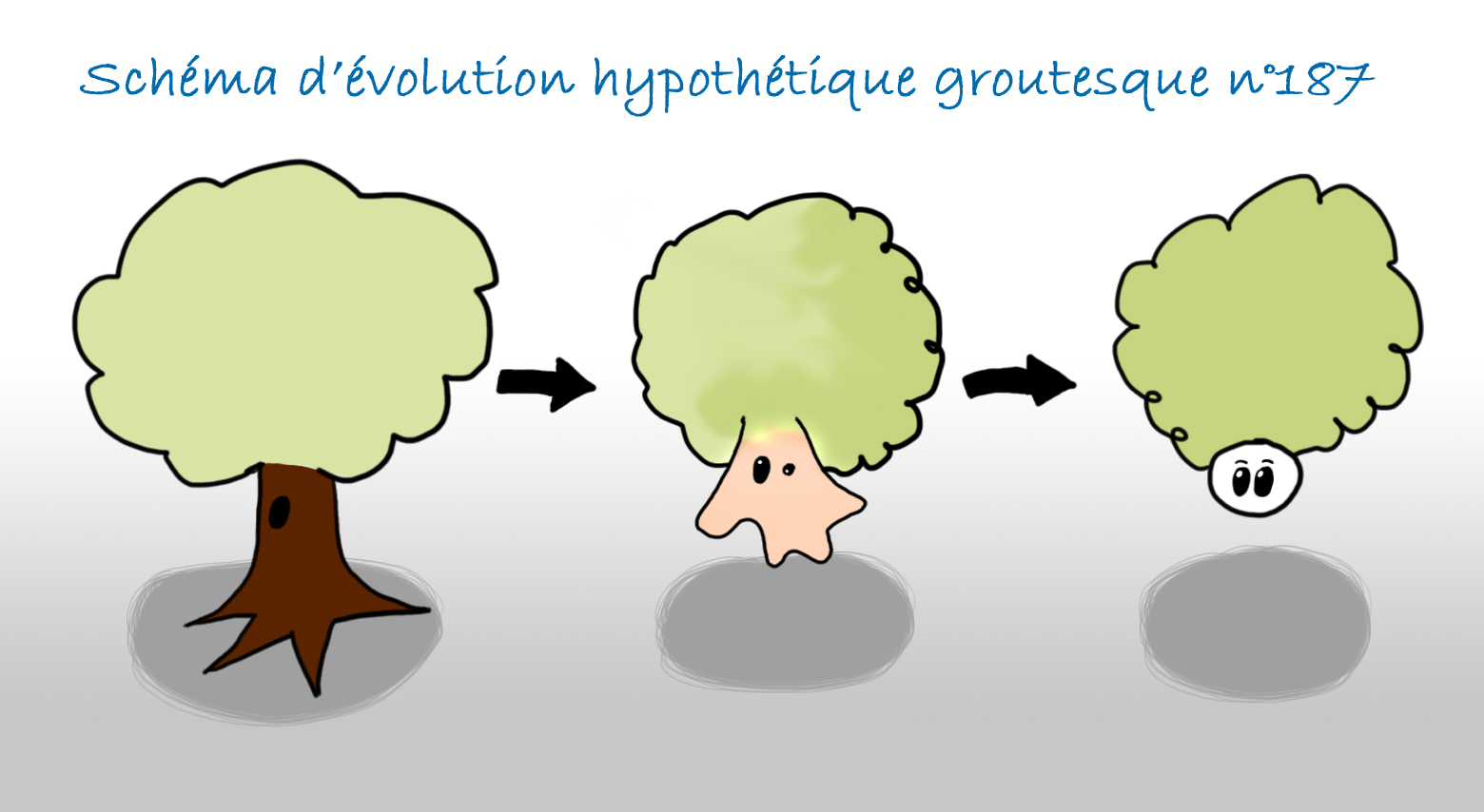groutree